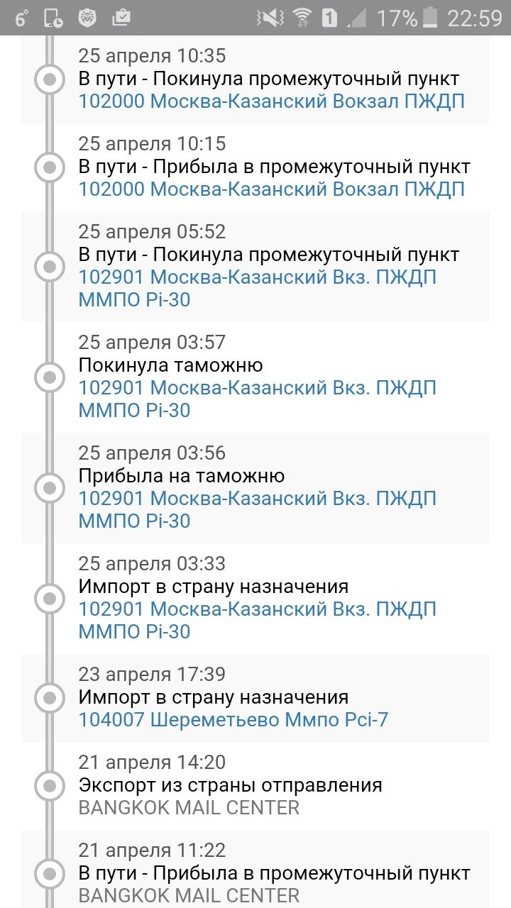 Почта инструкция документальной проверки опс